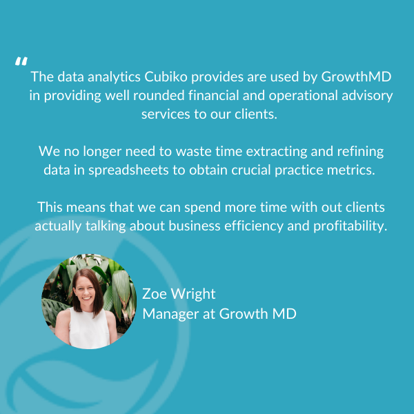 The data analytics Cubiko provides are used by GrowthMD in providing well rounded financial and operational advisory services to our clients.